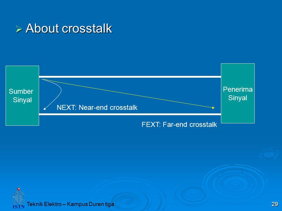 About crosstalk Penerima Sumber Sinyal Sinyal NEXT: Near-end crosstalk