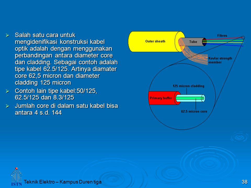 Salah satu cara untuk mengidenifikasi konstruksi kabel optik adalah dengan menggunakan perbandingan antara diameter core dan cladding. Sebagai contoh adalah tipe kabel 62.5/125. Artinya diamater core 62,5 micron dan diameter cladding 125 micron