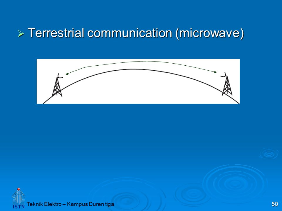 Terrestrial communication (microwave)