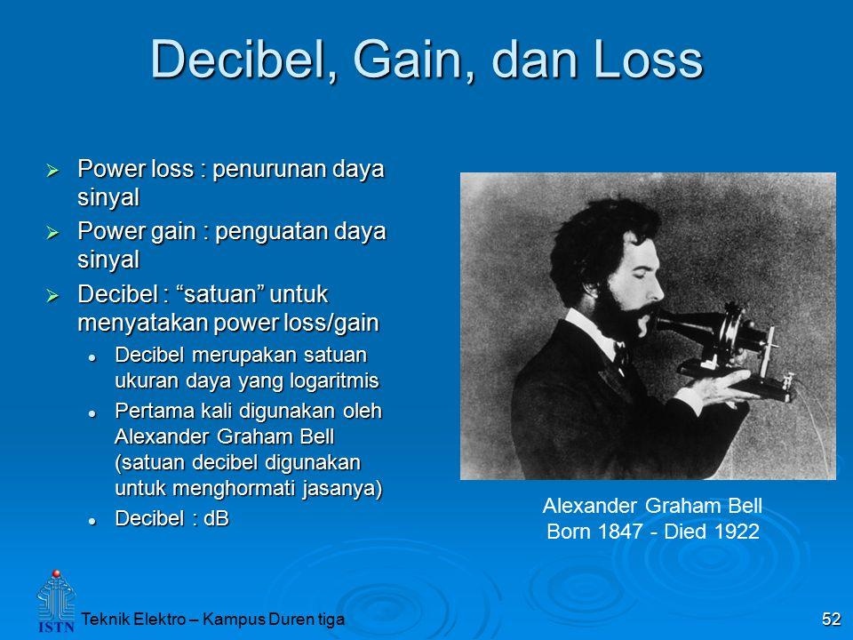 Decibel, Gain, dan Loss Power loss : penurunan daya sinyal