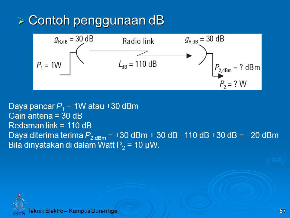 Contoh penggunaan dB Daya pancar P1 = 1W atau +30 dBm