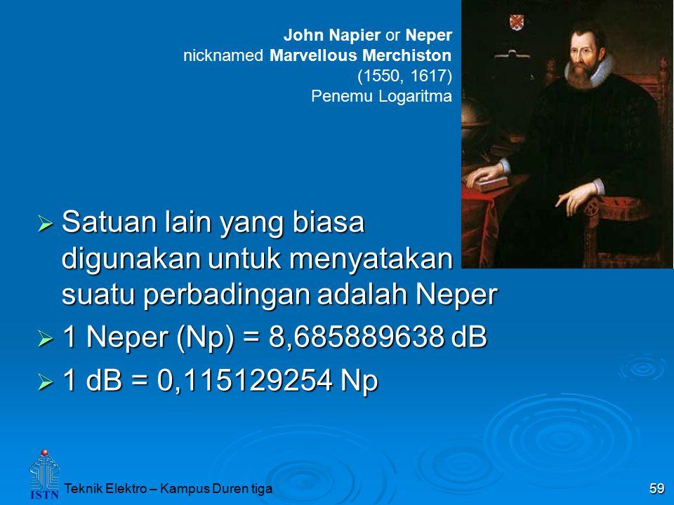 John Napier or Neper nicknamed Marvellous Merchiston. (1550, 1617) Penemu Logaritma.