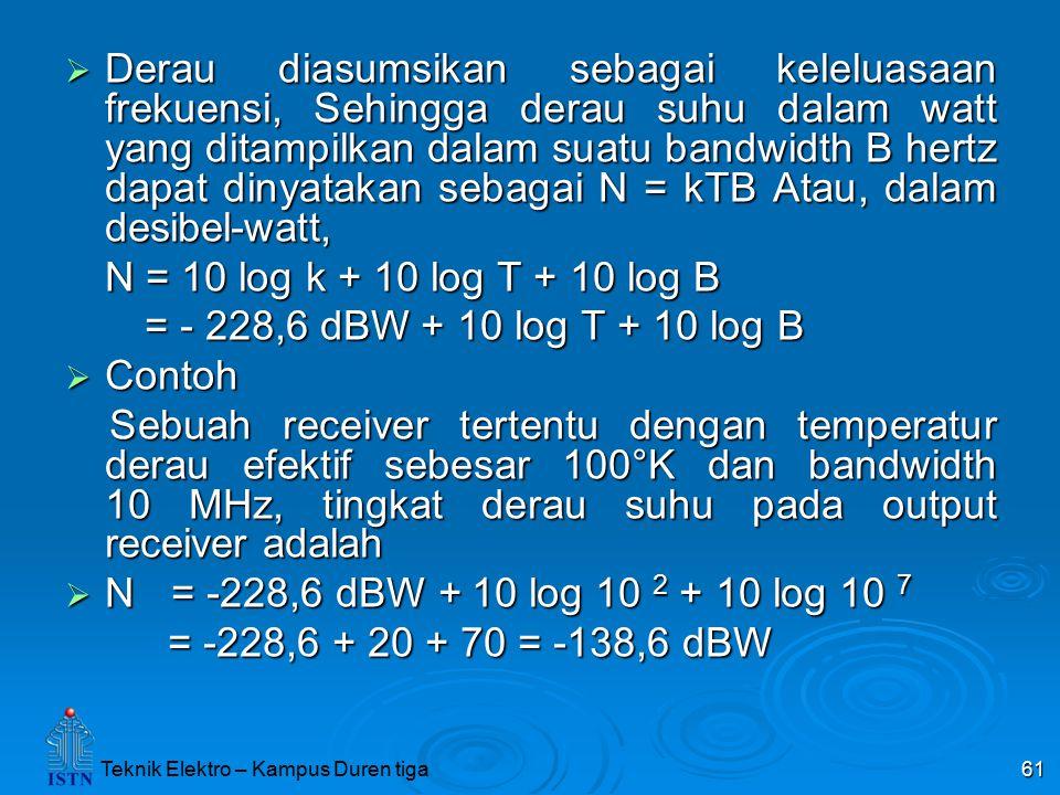 Derau diasumsikan sebagai keleluasaan frekuensi, Sehingga derau suhu dalam watt yang ditampilkan dalam suatu bandwidth B hertz dapat dinyatakan sebagai N = kTB Atau, dalam desibel-watt,