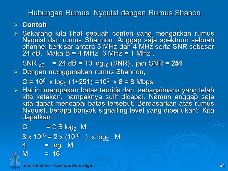 Hubungan Rumus Nyquist dengan Rumus Shanon