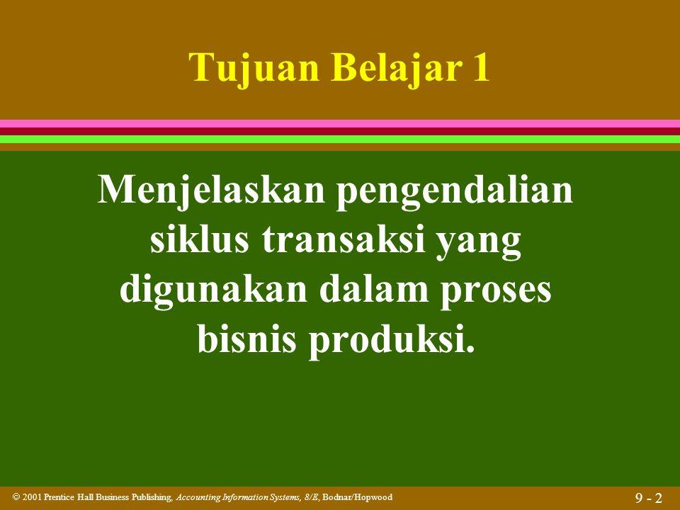 Tujuan Belajar 1 Menjelaskan pengendalian siklus transaksi yang digunakan dalam proses bisnis produksi.