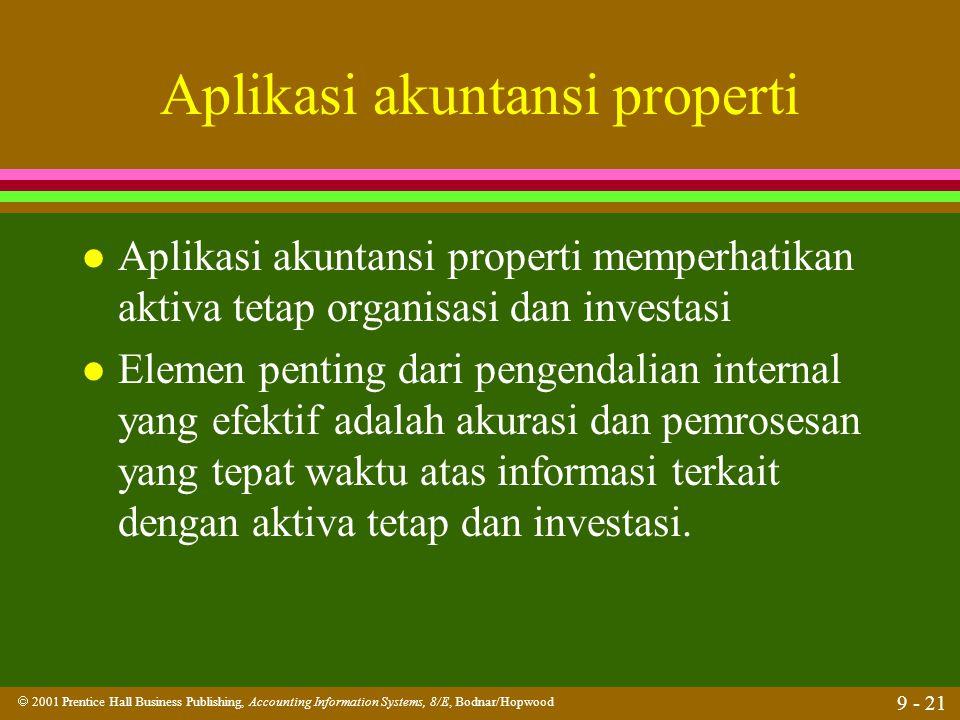 Aplikasi akuntansi properti
