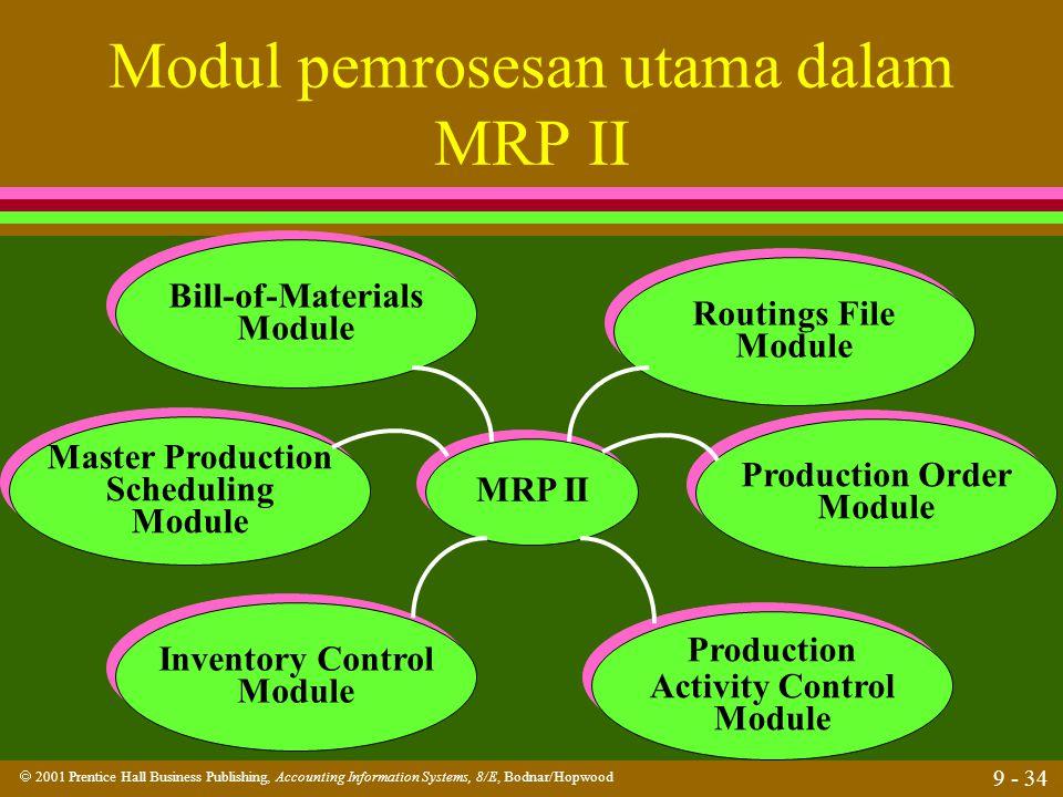 Modul pemrosesan utama dalam MRP II