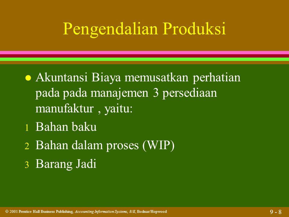 Pengendalian Produksi