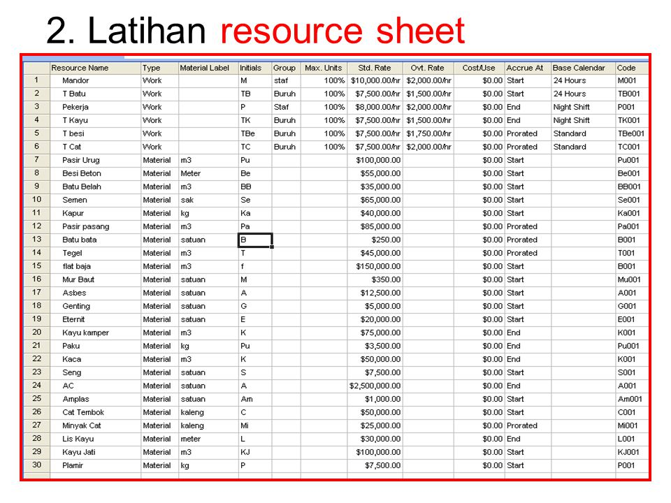 2. Latihan resource sheet