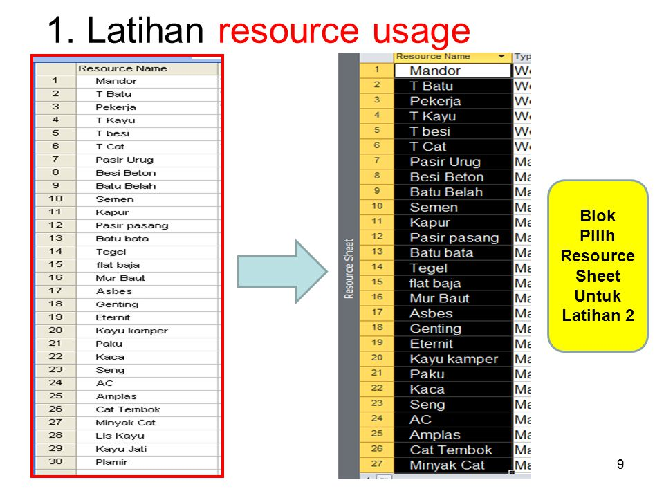 1. Latihan resource usage