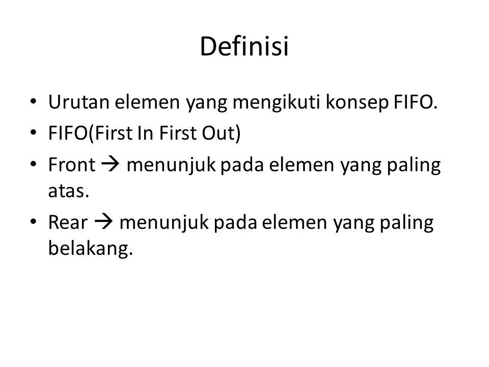 Definisi Urutan elemen yang mengikuti konsep FIFO.