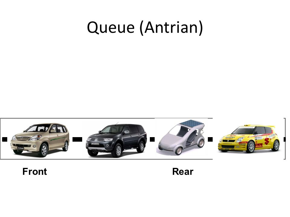 Queue (Antrian) Front Rear