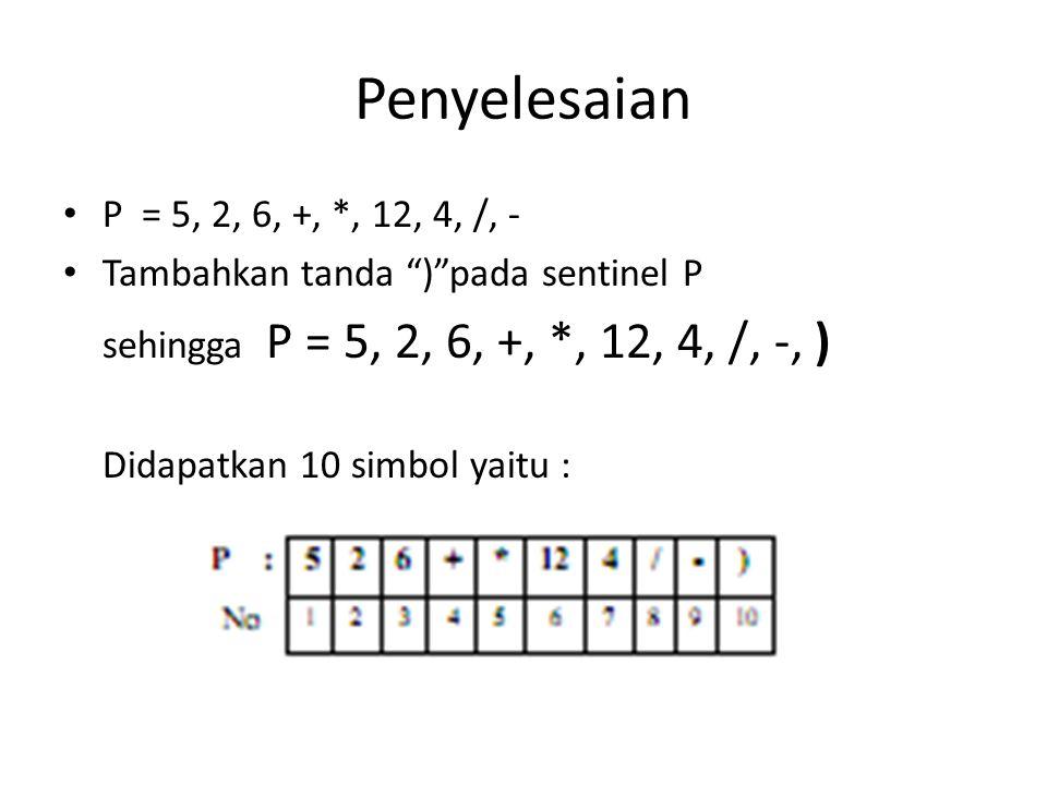 Penyelesaian P = 5, 2, 6, +, *, 12, 4, /, - Tambahkan tanda ) pada sentinel P. sehingga P = 5, 2, 6, +, *, 12, 4, /, -, )