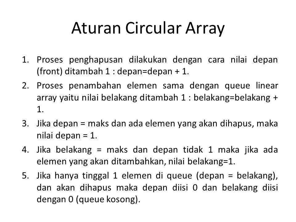 Aturan Circular Array Proses penghapusan dilakukan dengan cara nilai depan (front) ditambah 1 : depan=depan + 1.