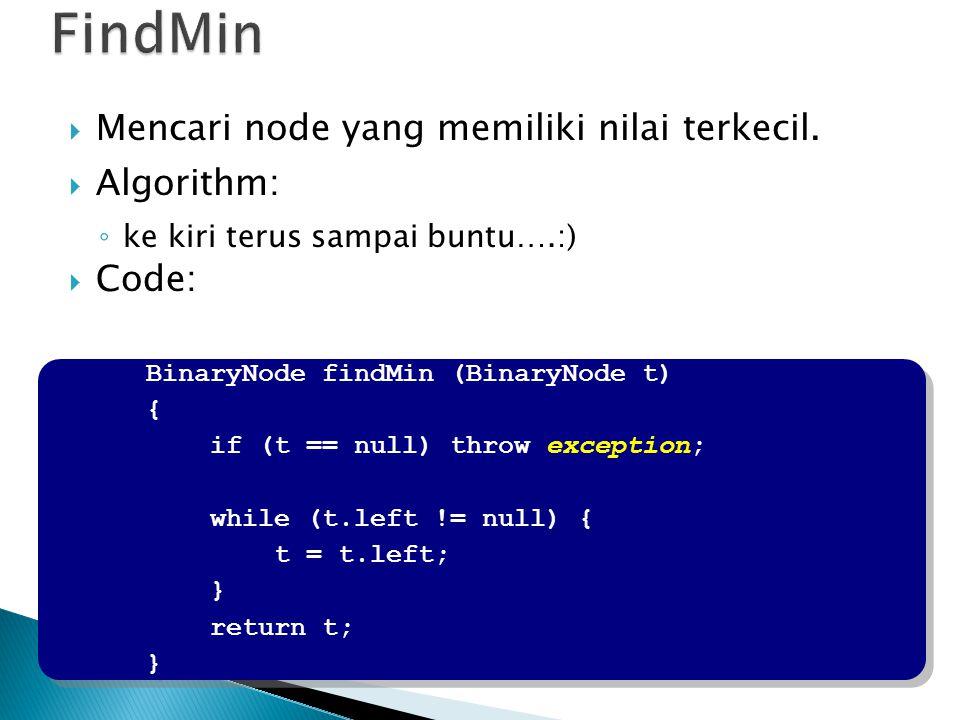 FindMin Mencari node yang memiliki nilai terkecil. Algorithm: Code: