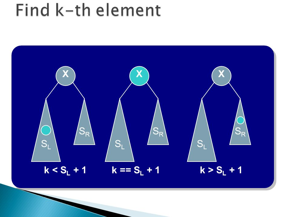 Find k-th element X X X SL SR SL SR SL SR k < SL + 1 k == SL + 1