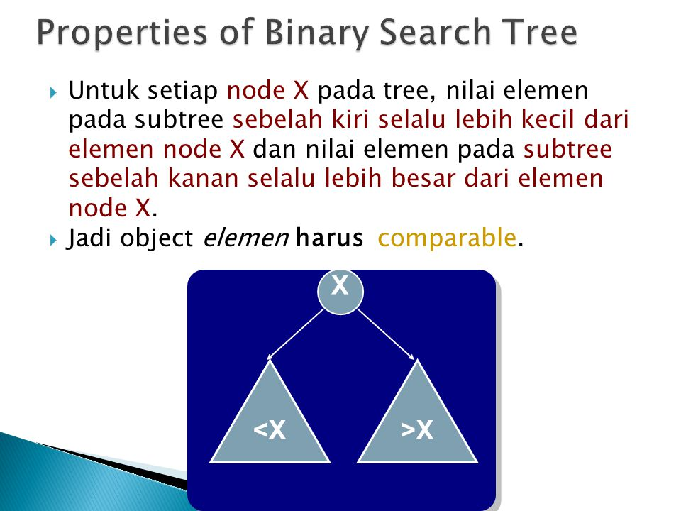 Properties of Binary Search Tree