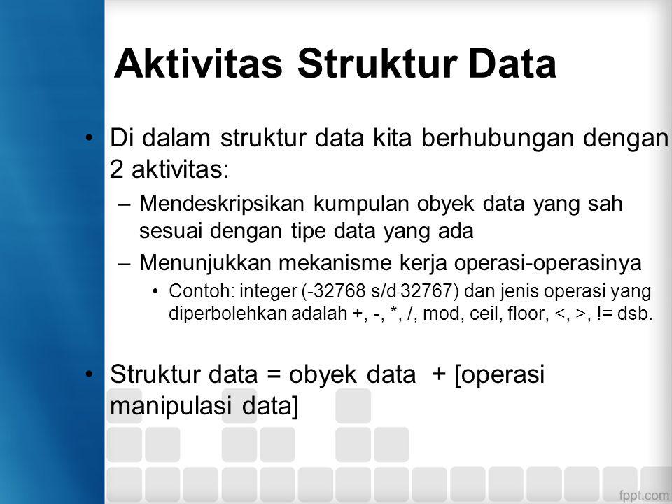 Aktivitas Struktur Data