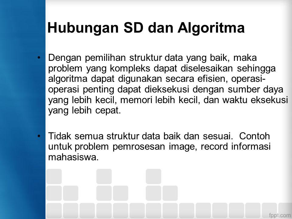 Hubungan SD dan Algoritma