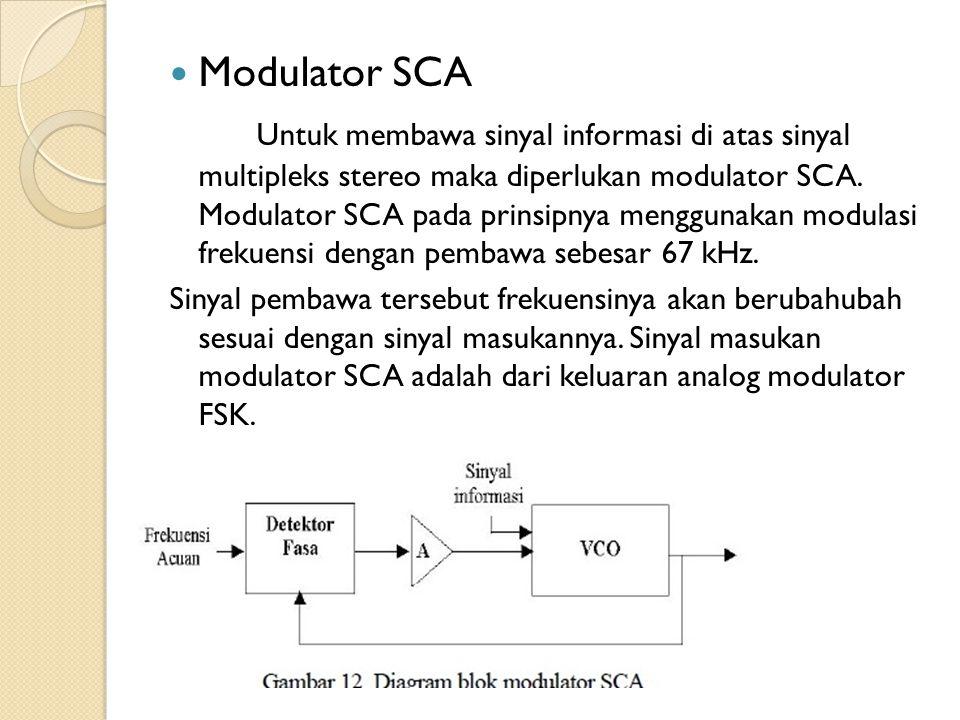 Modulator SCA