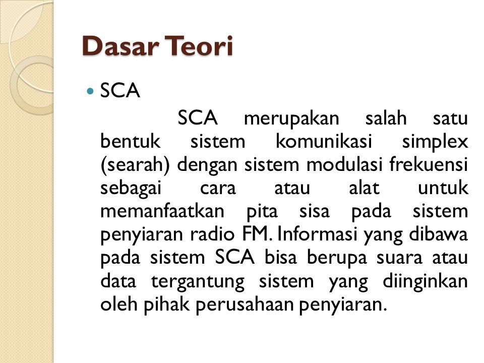 Dasar Teori SCA.