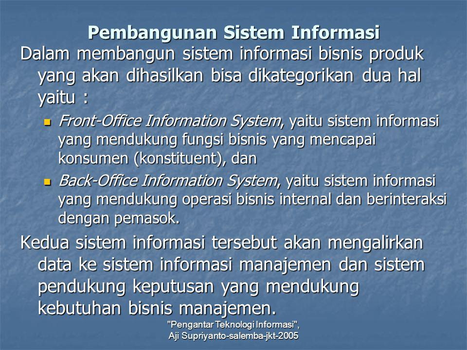 Pembangunan Sistem Informasi
