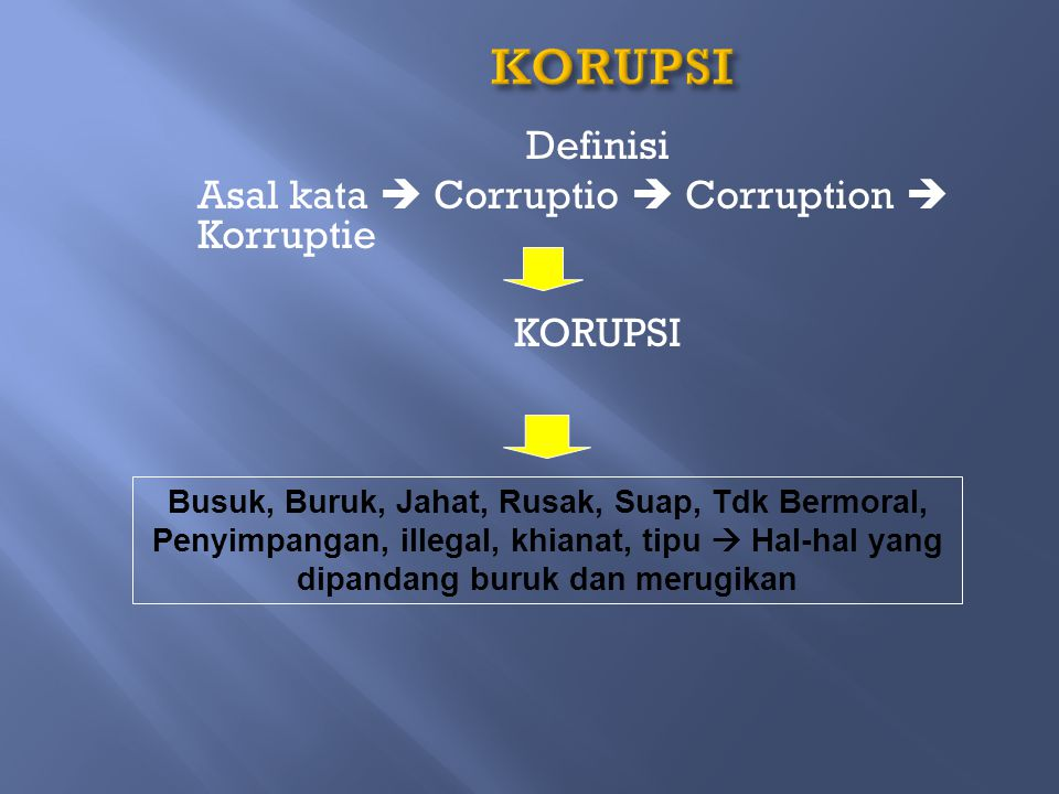 KORUPSI Definisi Asal kata  Corruptio  Corruption  Korruptie