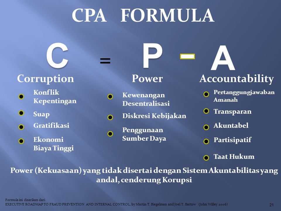 C P A = CPA FORMULA Corruption Power Accountability