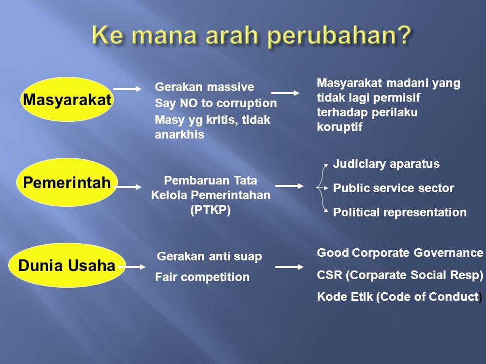 Pembaruan Tata Kelola Pemerintahan (PTKP)