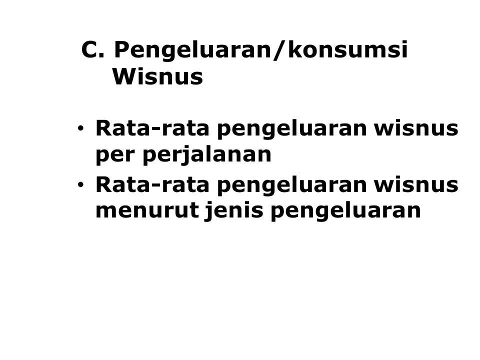C. Pengeluaran/konsumsi Wisnus