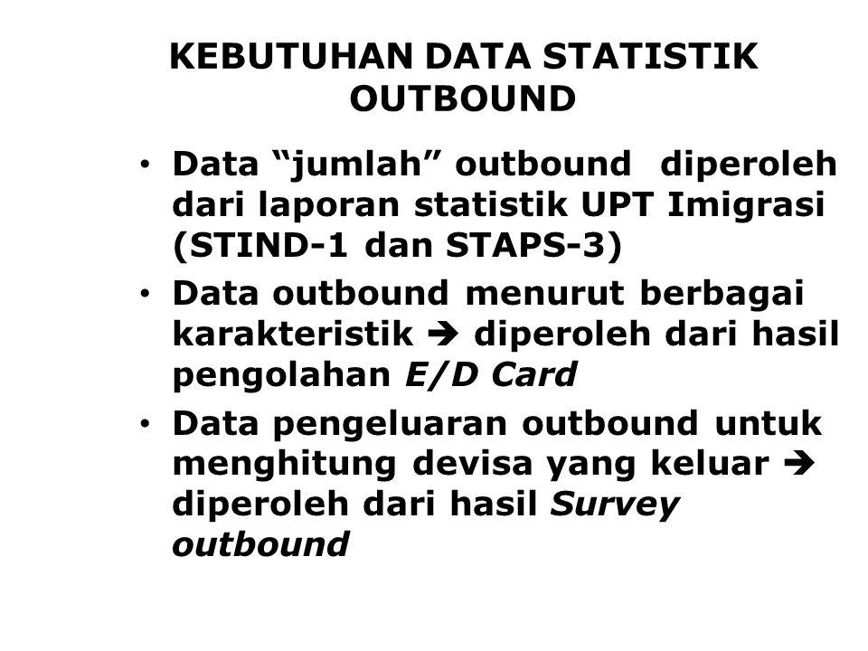 KEBUTUHAN DATA STATISTIK OUTBOUND