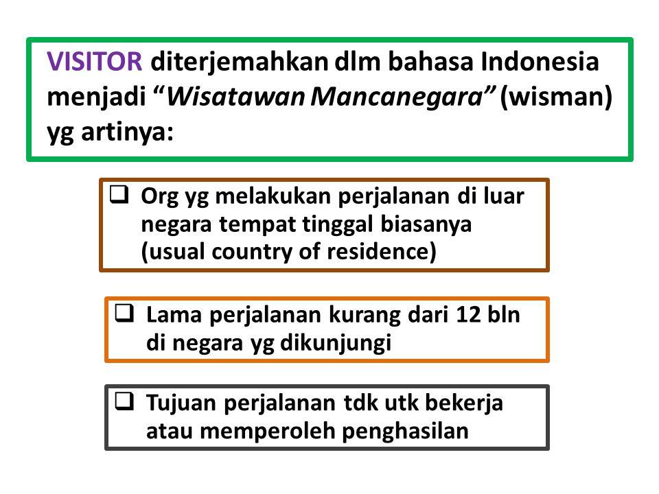 VISITOR diterjemahkan dlm bahasa Indonesia menjadi Wisatawan Mancanegara (wisman) yg artinya: