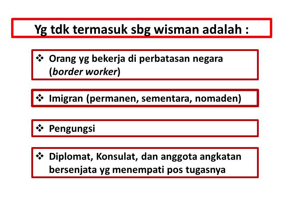 Yg tdk termasuk sbg wisman adalah :