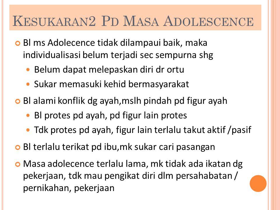 Kesukaran2 Pd Masa Adolescence