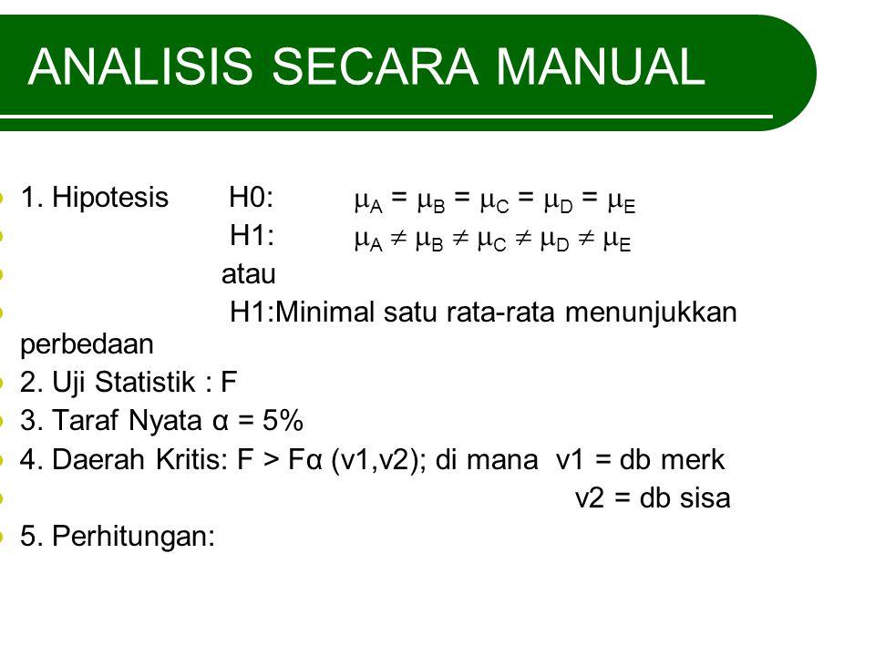 ANALISIS SECARA MANUAL