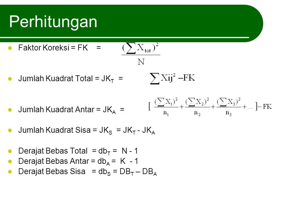 Perhitungan Faktor Koreksi = FK = Jumlah Kuadrat Total = JKT =