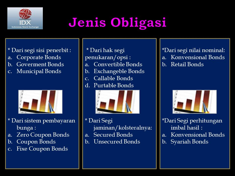 Jenis Obligasi * Dari segi sisi penerbit : Corporate Bonds