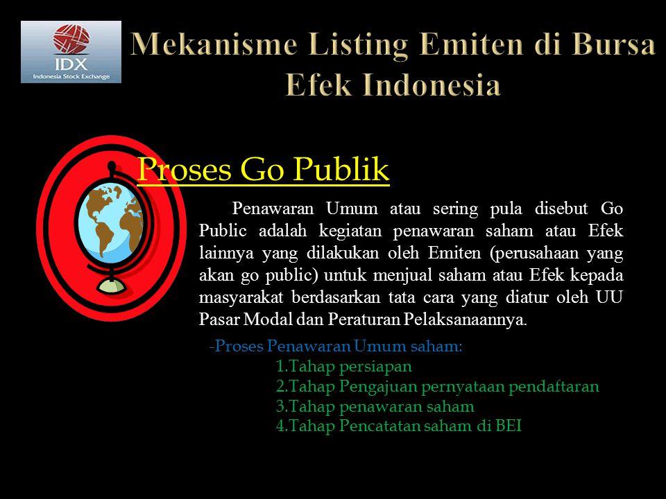 Mekanisme Listing Emiten di Bursa Efek Indonesia