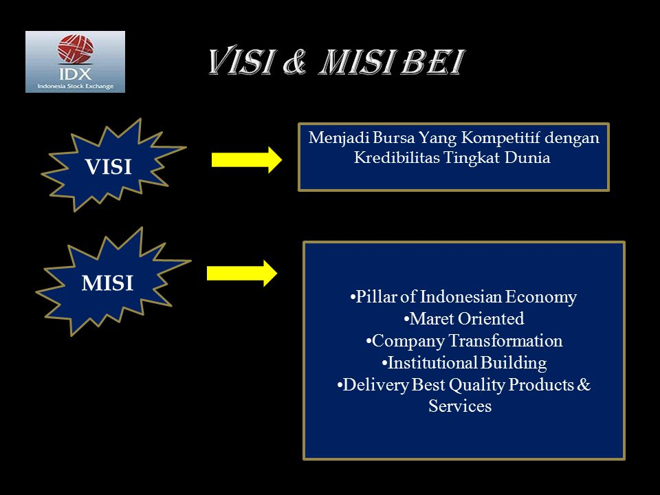 VISI & MISI BEI VISI MISI Pillar of Indonesian Economy Maret Oriented