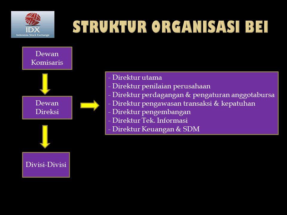 STRUKTUR ORGANISASI BEI