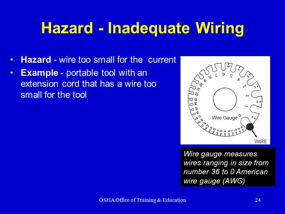 Hazard - Inadequate Wiring