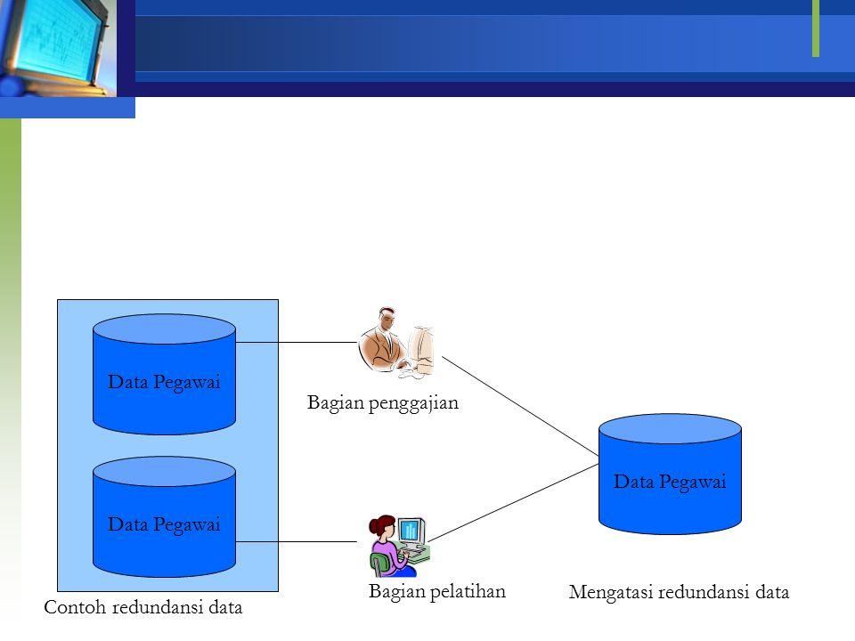 Data Pegawai Bagian penggajian. Data Pegawai. Data Pegawai. Bagian pelatihan. Mengatasi redundansi data.
