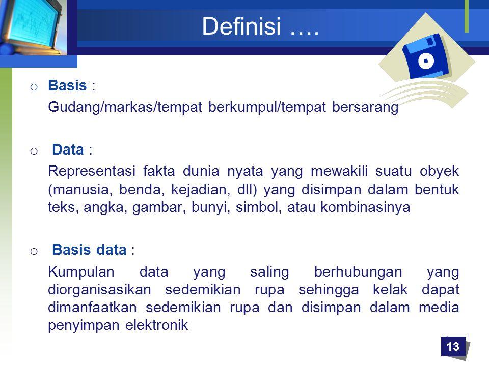 Definisi …. Basis : Gudang/markas/tempat berkumpul/tempat bersarang