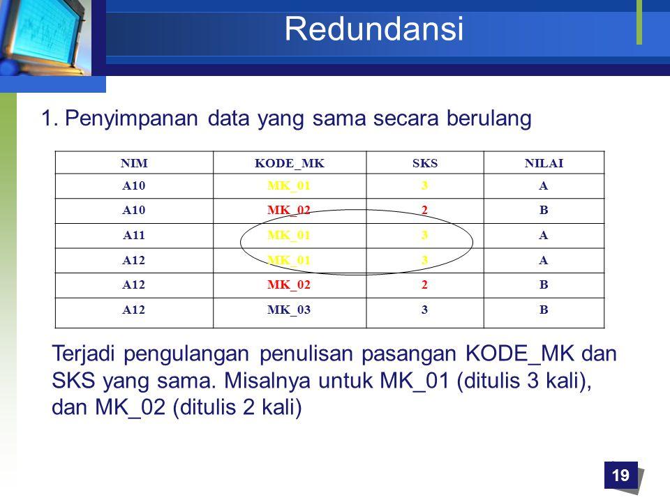Redundansi 1. Penyimpanan data yang sama secara berulang