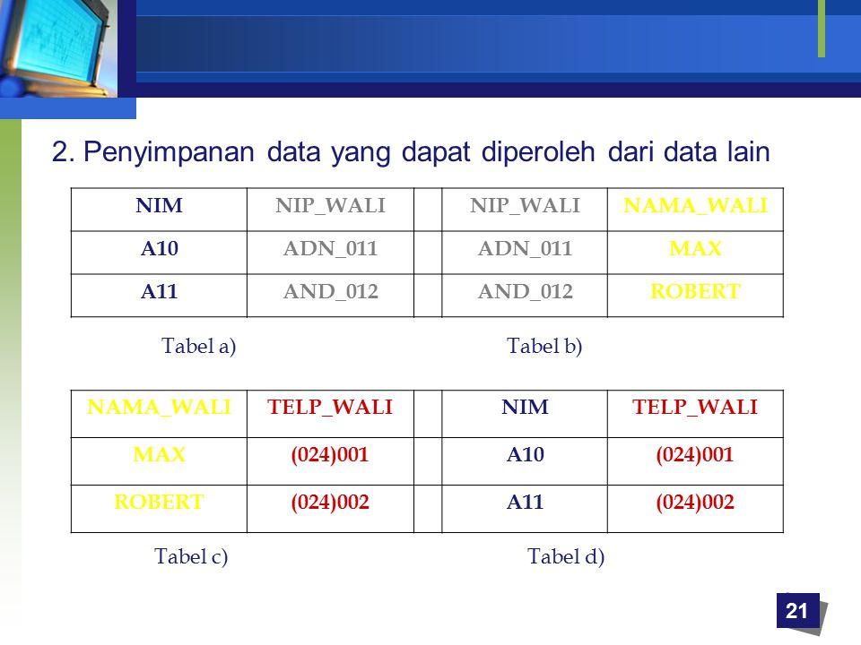 2. Penyimpanan data yang dapat diperoleh dari data lain