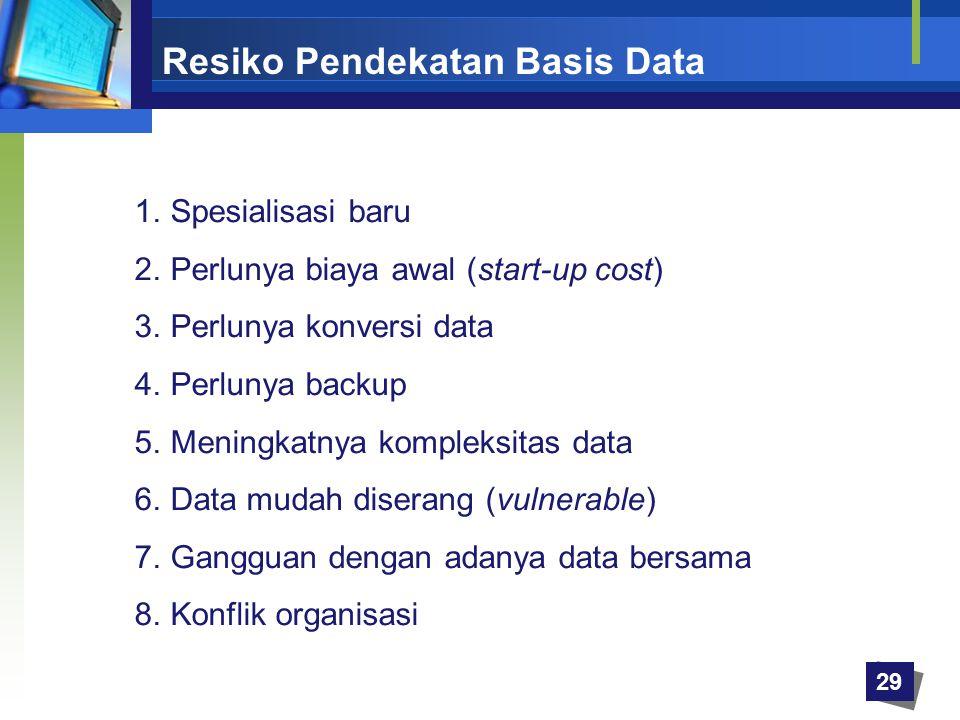 Resiko Pendekatan Basis Data