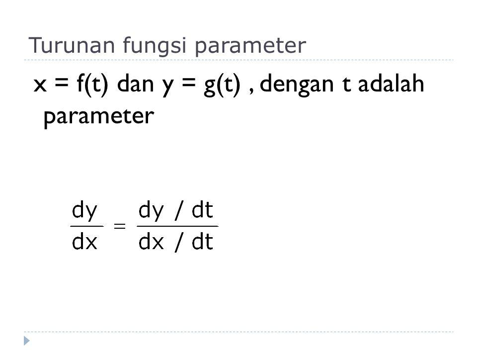 Turunan fungsi parameter