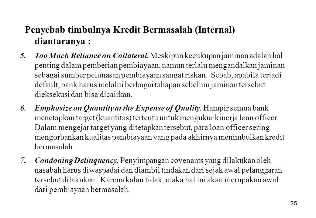 Penyebab timbulnya Kredit Bermasalah (Internal) diantaranya :