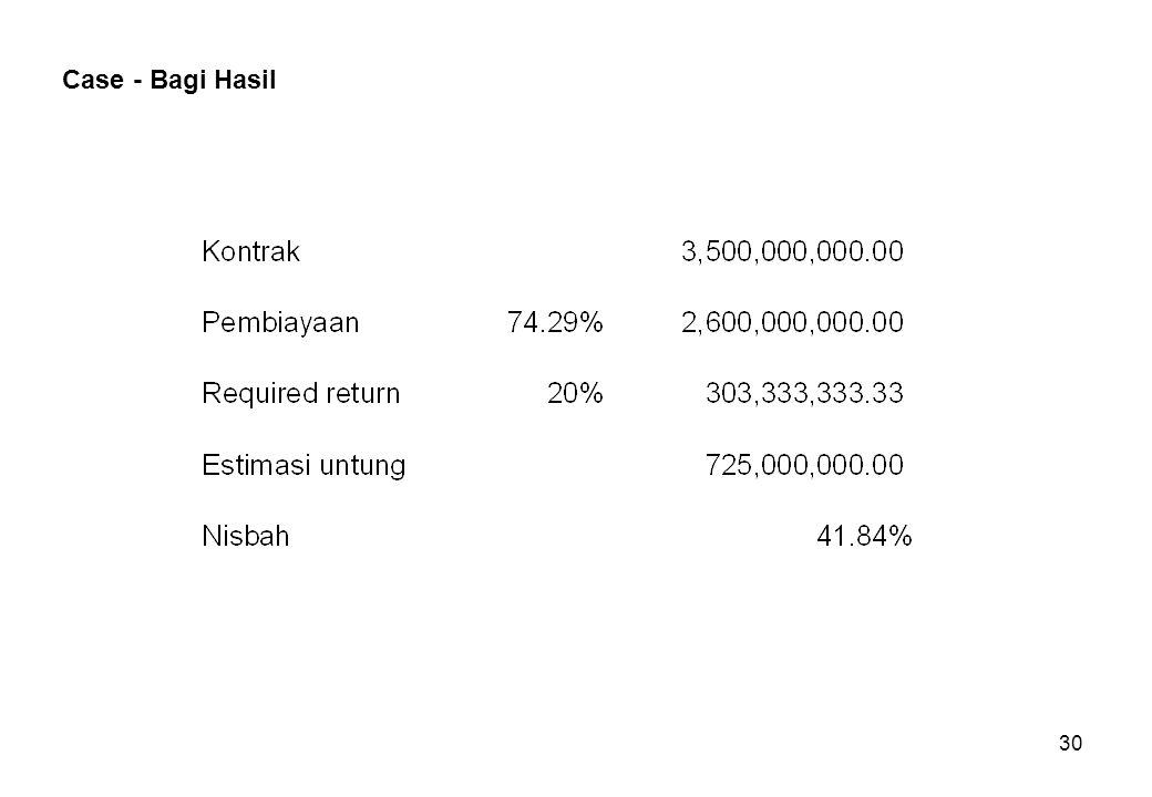 Case - Bagi Hasil