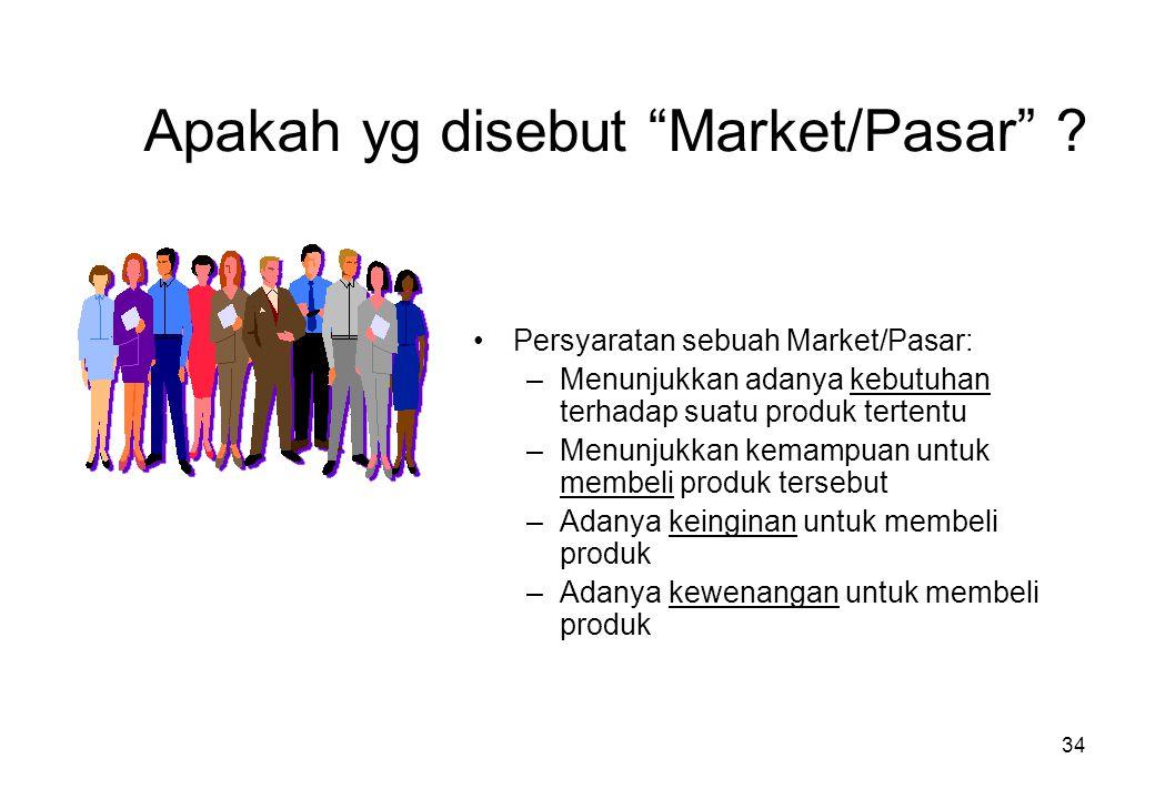 Apakah yg disebut Market/Pasar